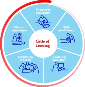 EN Circle of Learning